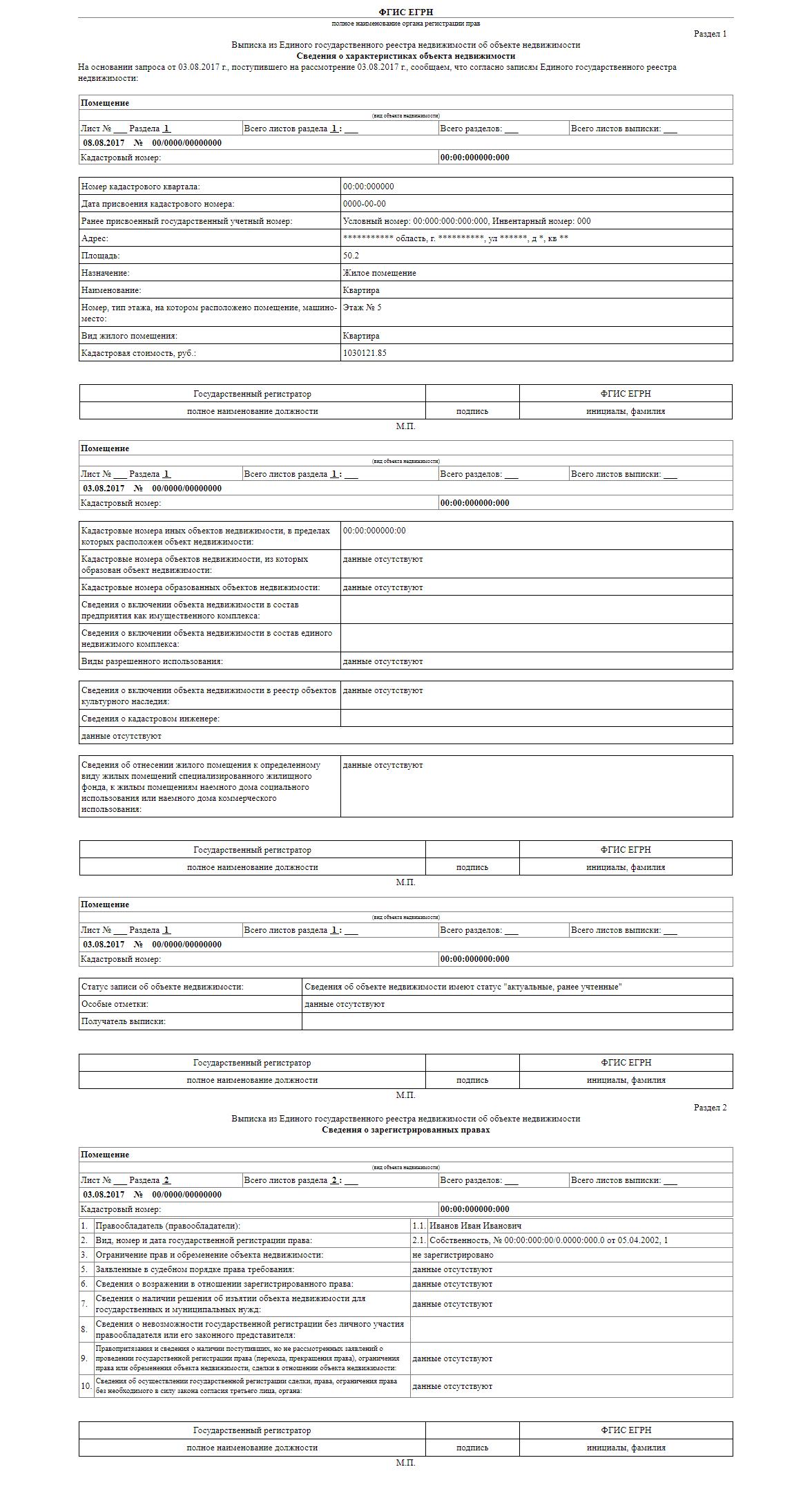 Как заказать и получить выписку из ЕГРН через МФЦ